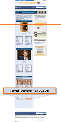 AOL News Daily Pulse with 10x7 fold line and vote count