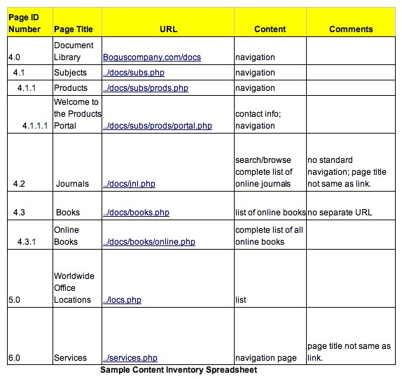 content analysis The content analysis tool (cat) quickly and easily creates data-rich, user-friendly content inventories.