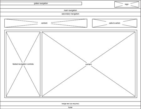 An illustration showing a low-fidelity wireframe.