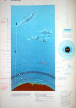 Graphical texture is used to illustrate the earth's atmosphere. Click to pop up a very large version of the page (104k)