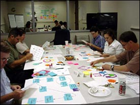 Focus group respondents doing exercises within a lab environment