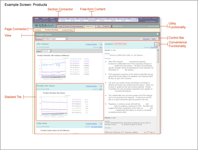 Schema_blocchi_per_intranet