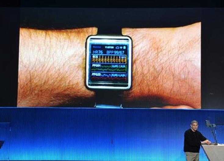 Screen mockup of digital watch showing EKG readings