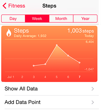 iPhone Health app screen showing a chart of steps across a week's time.