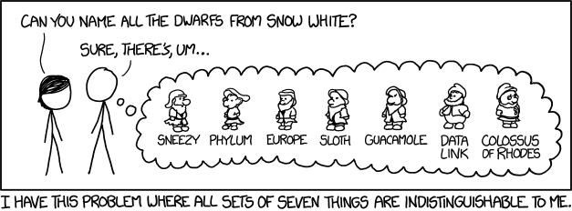 XKCD comic strip about not being able to name all seven dwarfs from Snow White.
