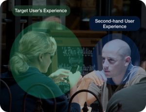 Photograph showing a woman texting (target user's experience) being watched by a male companion (second-hand user experience).