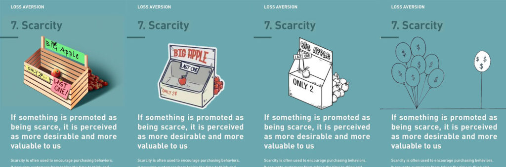 Several illustrations of the same idea of scarcity.