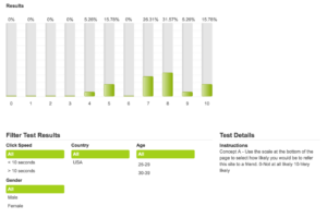 Screen grab of results from a Verify test.