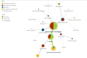 Treemap result from TreeJack.