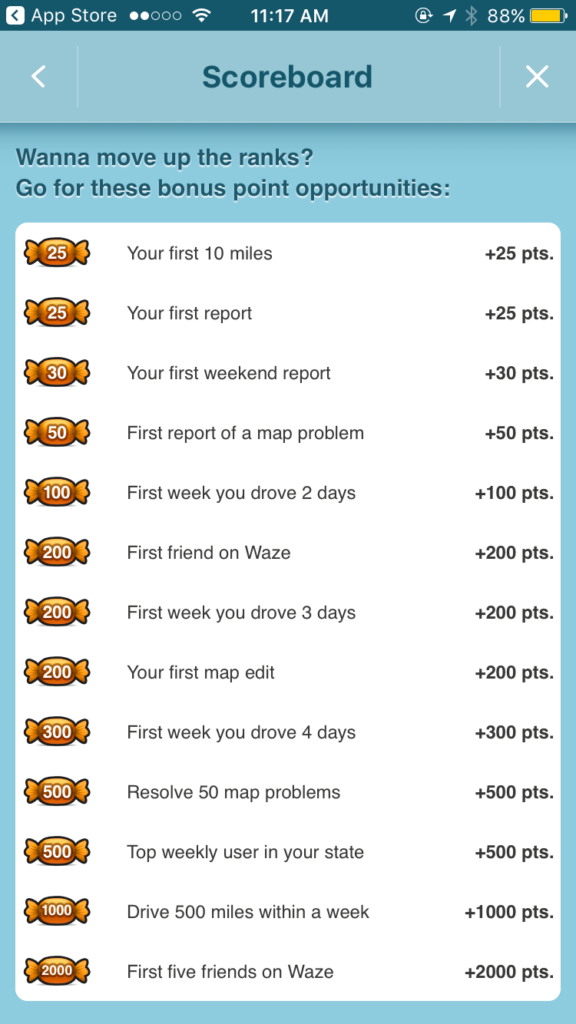 Screen grab showing how many points which activities are worth in Waze. For example, your first 10 miles is worth 25 points; your first weekend report is worth 30.
