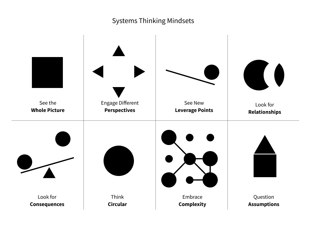 Activating Change: A Designer's Guide to Systems Thinking